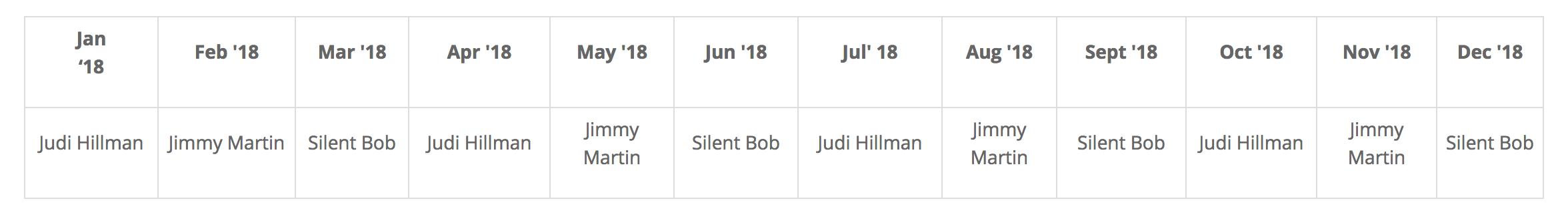 Power Point Decomp. Team Schedule for Biblical Literacy
